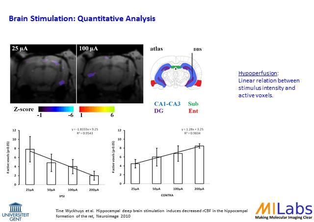 03200-Brain-Stimulation-MILabs-PET,SPECT,CT,OI