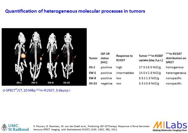 04100-Tumor-MILabs-PET,SPECT,CT,OI