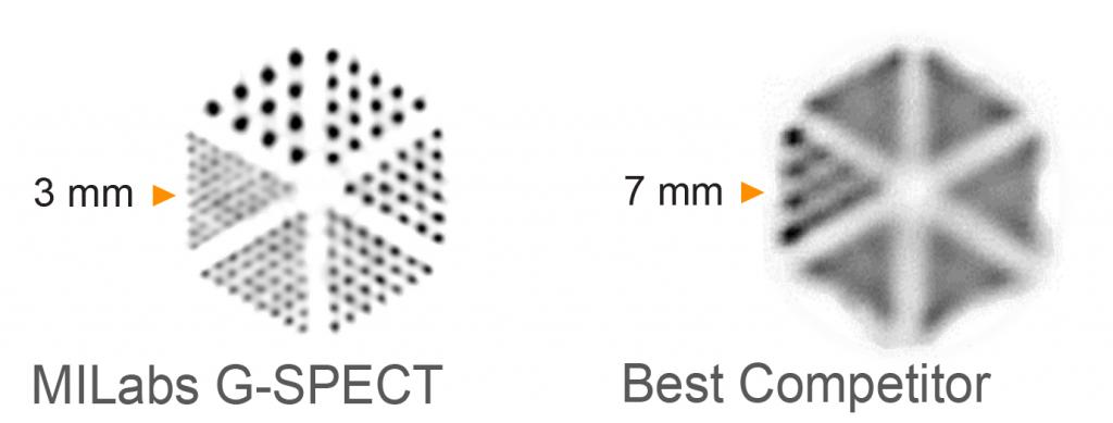 G-SPECT_Resolution_website