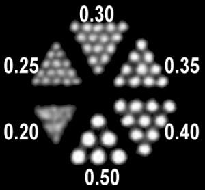 Figure RT U-SPECT resolution
