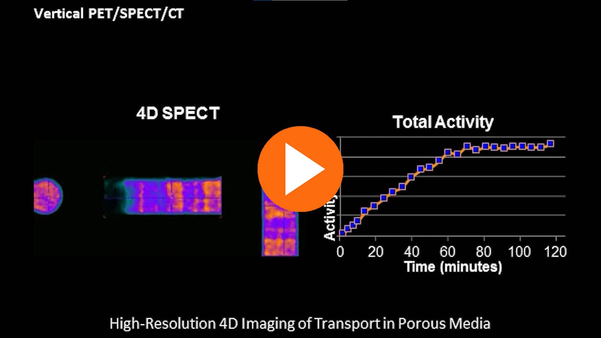 illustration of dynamic flow transport preclinical imaging