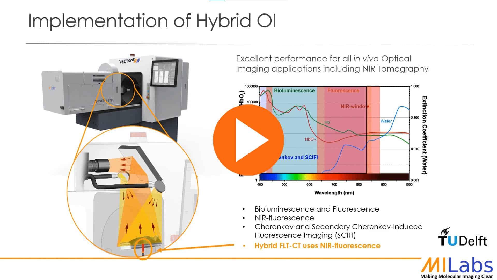 implementation of hybrid Optical Imaging