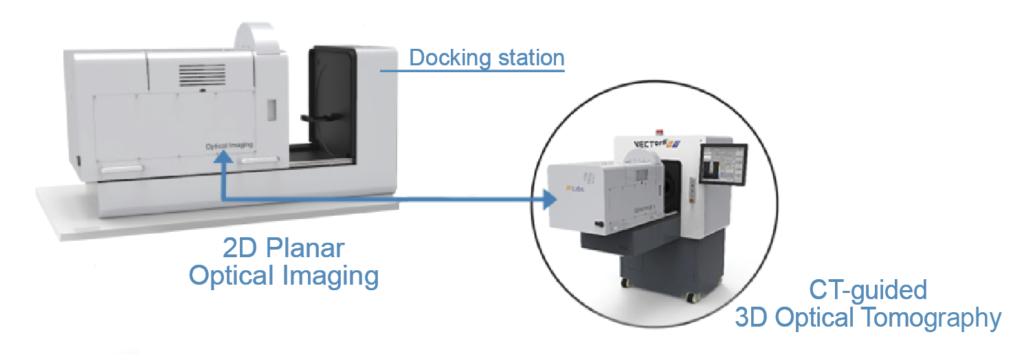 Optical Imaging docking station
