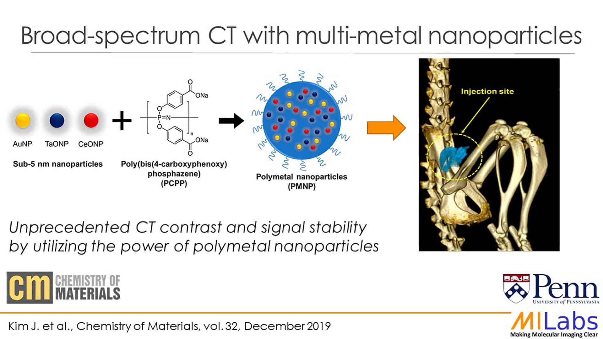 broad spectrum microCT with metal nanoparticles