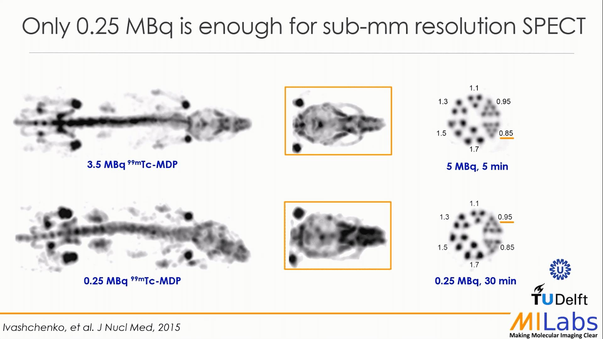 low dose sub-mm resolution microSPECT