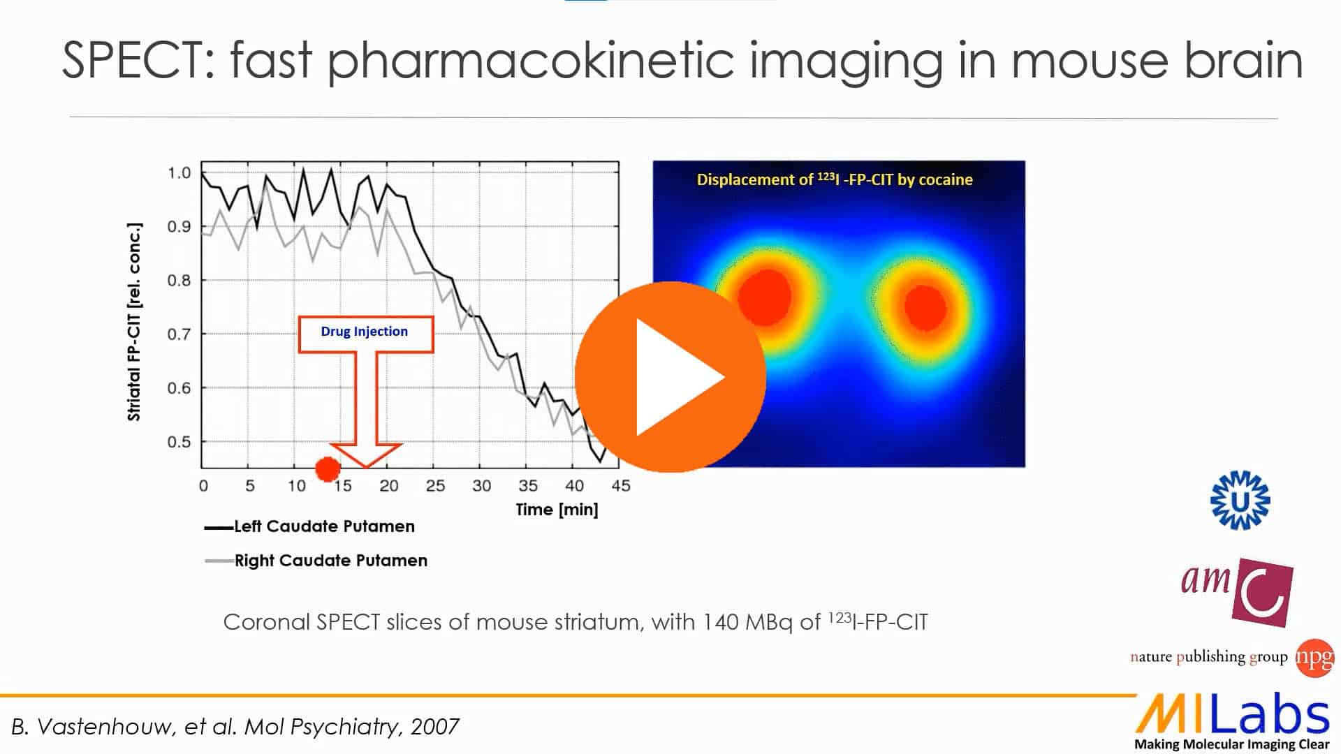 Mouse imaging with microSpect pharmacokinetic imaging in mouse brain Nature UMC