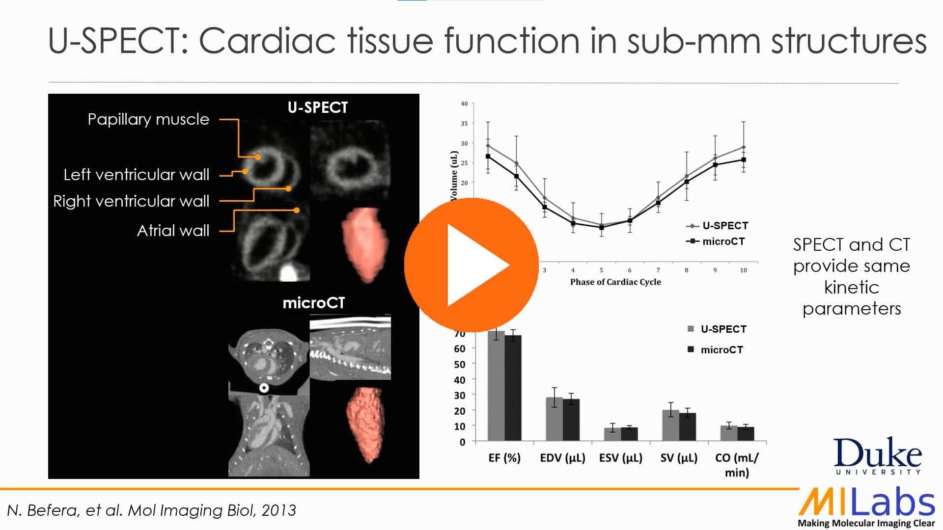 Micro-Spect and MicroCT Cardiac Tissue Duke University